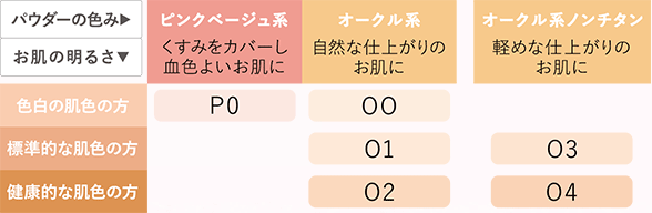 color_chart2